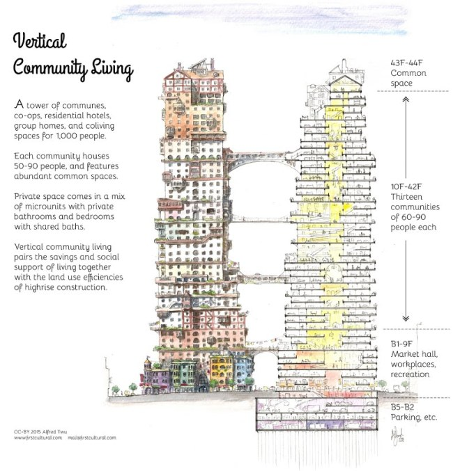 vertical-community-living-elevation-section